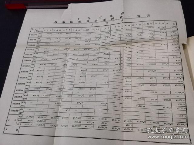 民国上海经济总量_民国上海
