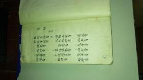 清代稀見老中醫秘方抄《于氏秘方》膏方類 散方類 丹方類 敷藥類 內有多種制藥的方子 一冊全 詳情見圖
