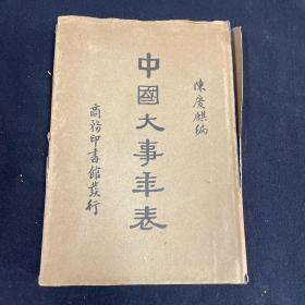 中國大事年表