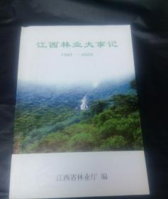 江西林业大事记    1991-2000