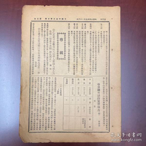 1935 National Sun Yat-sen University Daily. Only five to eight editions, not all Jimei schools hire teachers, schools, the monthly salary of 70 yuan