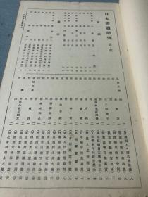 历代草书选     5册  线装  皮纸张     日本嘉永2年出版
