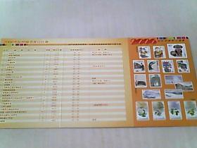 2006年纪特邮票发行计划