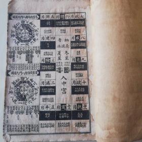 《参星秘要取吉便览》第三册,葵巳日至乙巳日,13个筒子页,书衣轻微有损,配本首选
