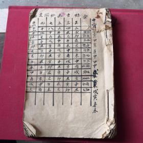 民国手抄命理书22*15 cm