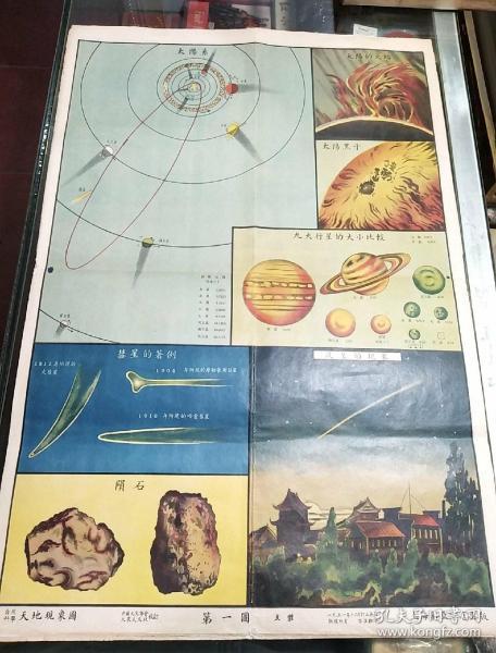 自然科学  天地现象图  共6幅  1、天体,2、昼夜四季,3、月与潮汐,4、日食月食,5、地图(一) 6、地图