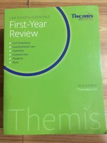 Themis LSE:First-Year Review
