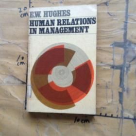 HUMAN RELATIONS IN MANAGEMENT