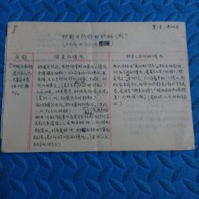 s1023 邵劍云問題的材料(稿)(六九年二月二十一日)共28頁。