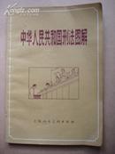 绘画版《中华人民共和国刑法图介》