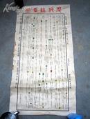 H历代统系图(包真包老) 民国18年沈颐编商务印书馆印巨幅开本108*54