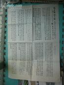 麦华三毛笔签赠:毛主席诗词二首(篆隶楷行草五体)