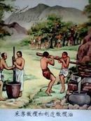 社会发展史挂图:奴隶社会【全套12张全、58年承名世等名家彩图绘画印刷、请看图】