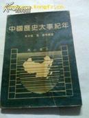 中国历史大事纪年:远古至1987年