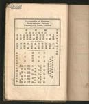 中国人名大辞典 【布面精装民国十年初版】