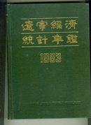 辽宁经济统计年鉴1983[有发刊词]创刊号类[印7000册](书重2.2斤  硬精装)【16开本 11C 北--19书架】