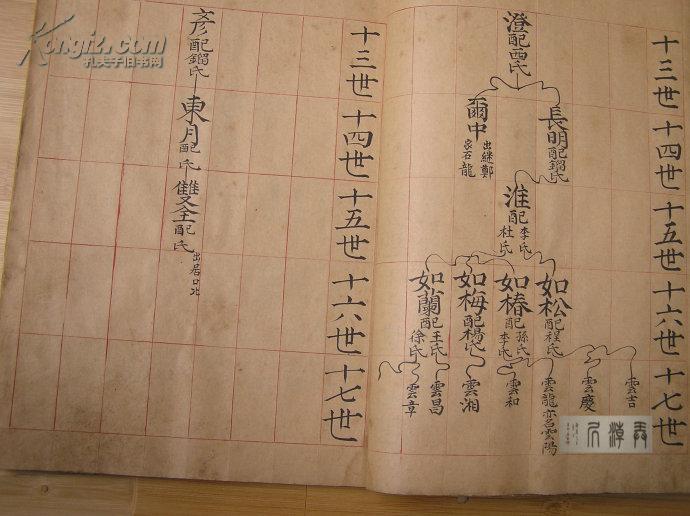刘氏宗谱(刘彦成)刘南宅