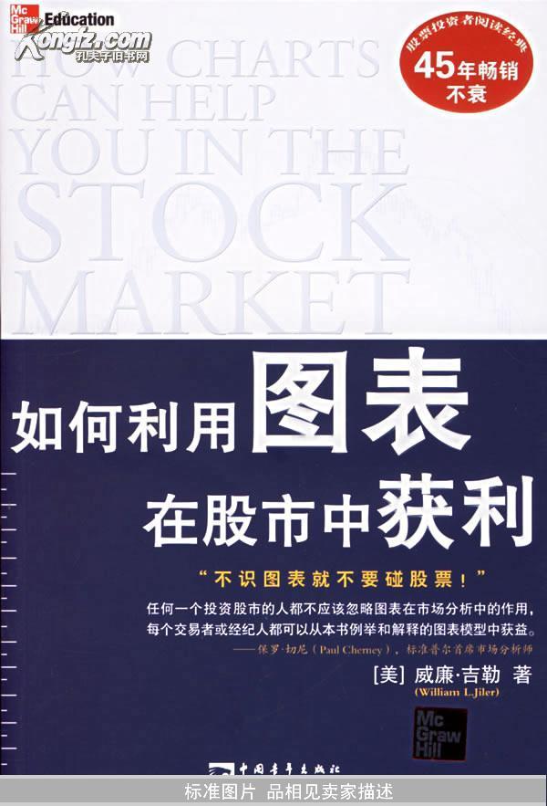 如何利用图表在股市中获利