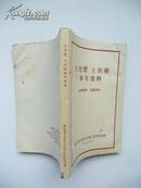 土化肥、土农药参考资料(临安县、绍兴县等经验介绍)