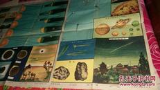《小学自然挂图天地现象辑》第一图,太阳系,第四图,日食,月食,第九图,风,第十图,空中的光学现象,四张合售