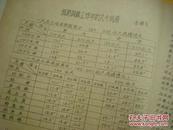 油印--1953年余樟炎《短跑训练中的几个问题》-林涛、刘兴玉、郑玉如、曾昭德、吴在瑜、刘玉英、刘敬仁、姜玉民、