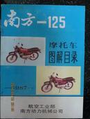 南方-125摩托车图解目录(1987)