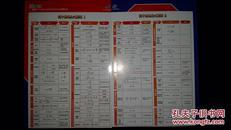 超能力卡:高中物理公式集锦(1、2)【5+3高考学习工具卡】