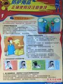 防护用品正确使用及注意事项宣教挂图 6张