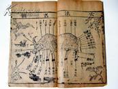 明:木刻板畫 图像水黄牛经合并大全《上.下卷 》全 #1572
