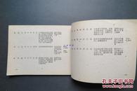 1961年中央社会主义学院第三期学员录  有丁聪、赵望云、贾祖璋等 极少见  1014