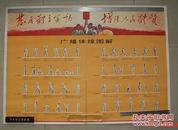 广播体操图解  (二张拼接)1971年   宣传画(长76.7cm宽107.5cm)