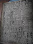 民国报纸 新闻报 1939年11月6日(星期一)共两版