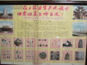 1958年宣传画:在工农业生产建设中注意保护文物古迹 青海省文物局 藏汉文对照