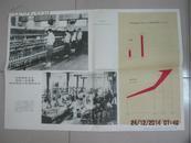 17   中国资本主义的进一步发展和中国无产阶级的壮大      挂图