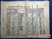 【铁牍精舍】【上海文献】80年代1952年毛笔《上海市同济中学人事调查表》一件,1949年9月21日两学生证明材料两件