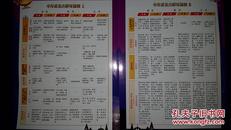 超能力卡:中外历史大事对照表(1、2)【5+3高考学习工具卡】