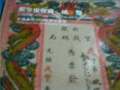 黄亨俊收藏纸币   中国嘉德2009秋季拍卖会