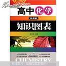 高中化学知识图表:新课标(陈中燕编著 外文出版社)