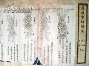 宋:手扎《道教皇结蟠法》 #1634