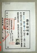 阳迪辉 湖南省益阳市第一中学 校长李德贵 副校长单小汀 毕业证明书 1954年