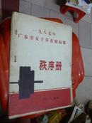 1987年广东省女子举重锦标赛秩序册