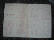 地图4.上海交通简图,毛主席语录,革命歌曲,上海人民出版社1971年12月2版1印,规格8开,9品。