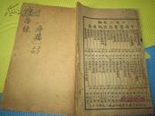 辨证录外科卷之十三   辨证录幼科卷之十四《一本》   货号19-4