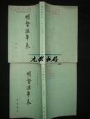 《明督抚年表》上下全 吴廷燮撰 中华书局 1982年1版1印 5700册 馆藏