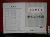 哈尔滨第一工具厂《螺纹刀具类》产品单。(有32开套红毛主席语录 时代特色浓厚)