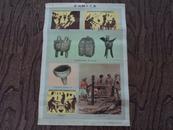 宣传画【矿冶和手工业   承名世绘 1958年】
