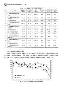 2016年中国500强企业发展报告
