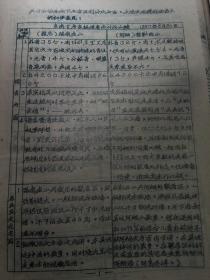 1957年油印本彝语东南部方言划分(5页)
