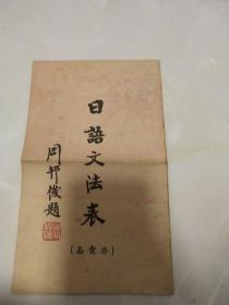 日语文法表,民国