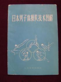 日本男子体操队技术图解 (二十届奥运会)馆藏